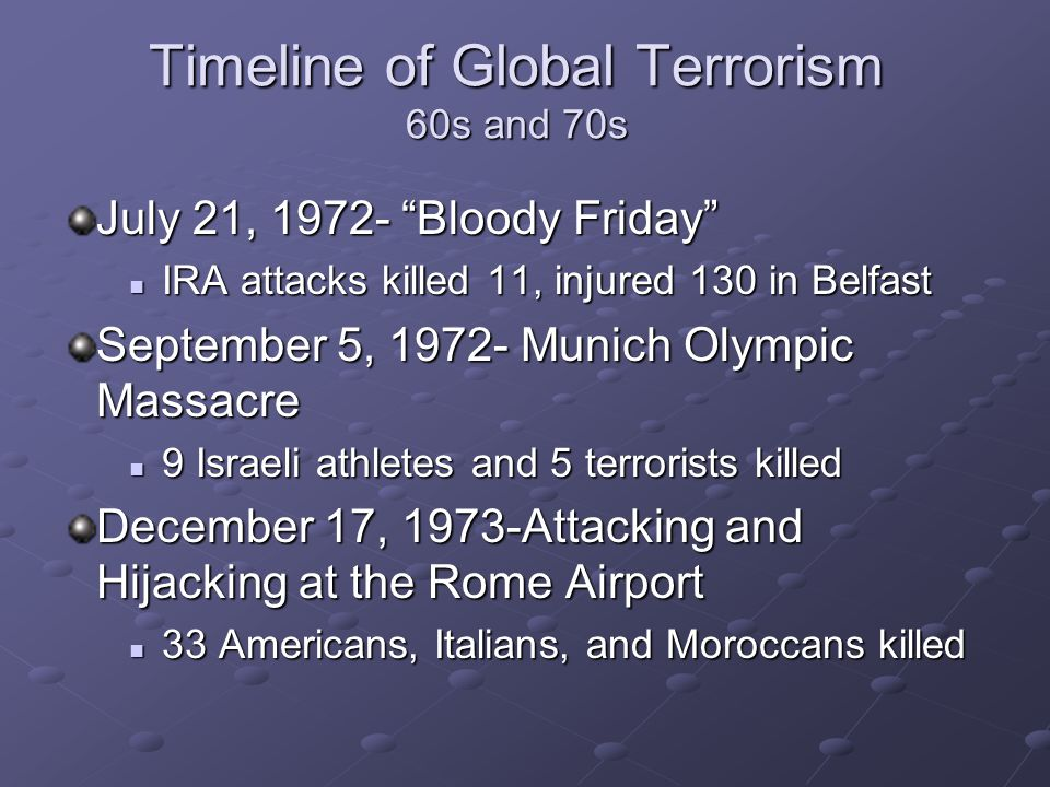 Timeline of Global Terrorism 60s and 70s