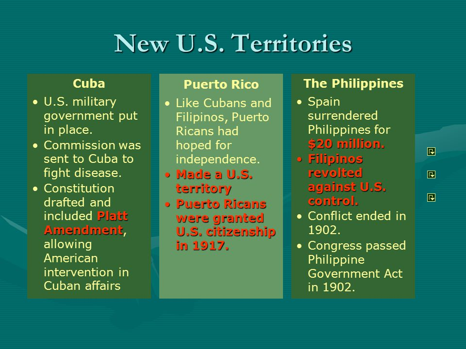 New U.S. Territories Cuba U.S. military government put in place.