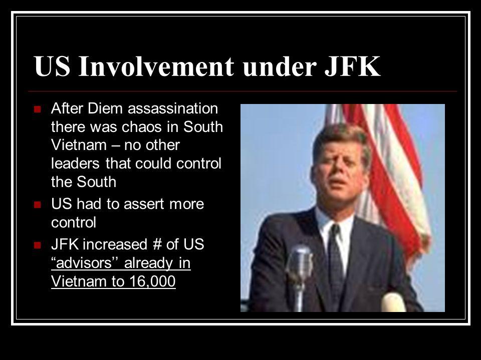 US Involvement under JFK