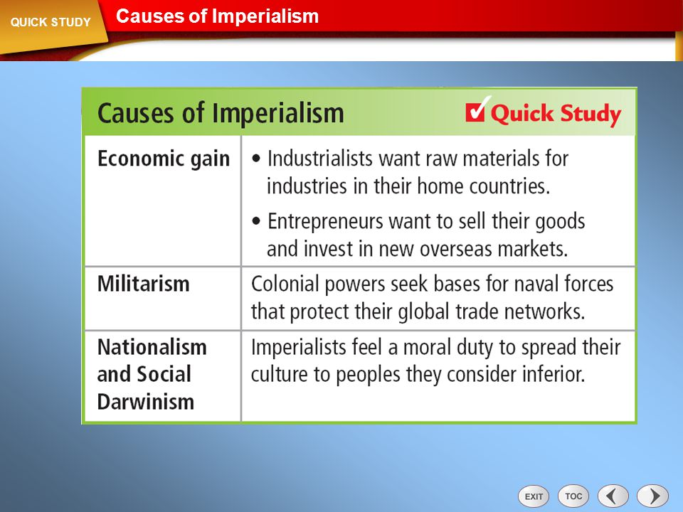 Quick Study: Causes of Imperialism