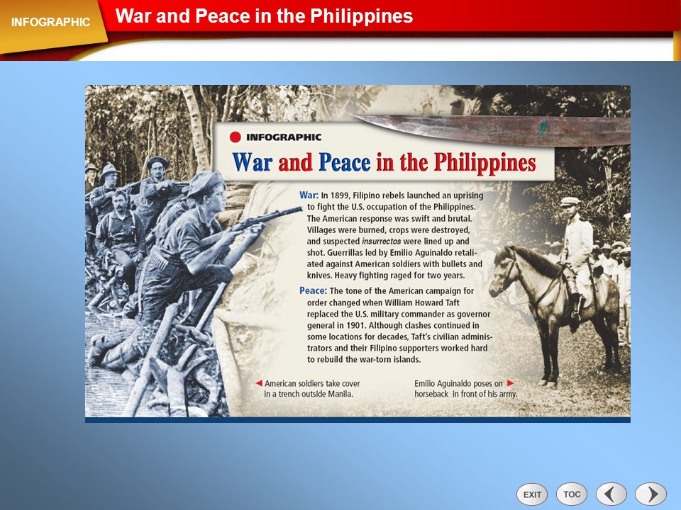 Infographic: War and Peace in the Philippines