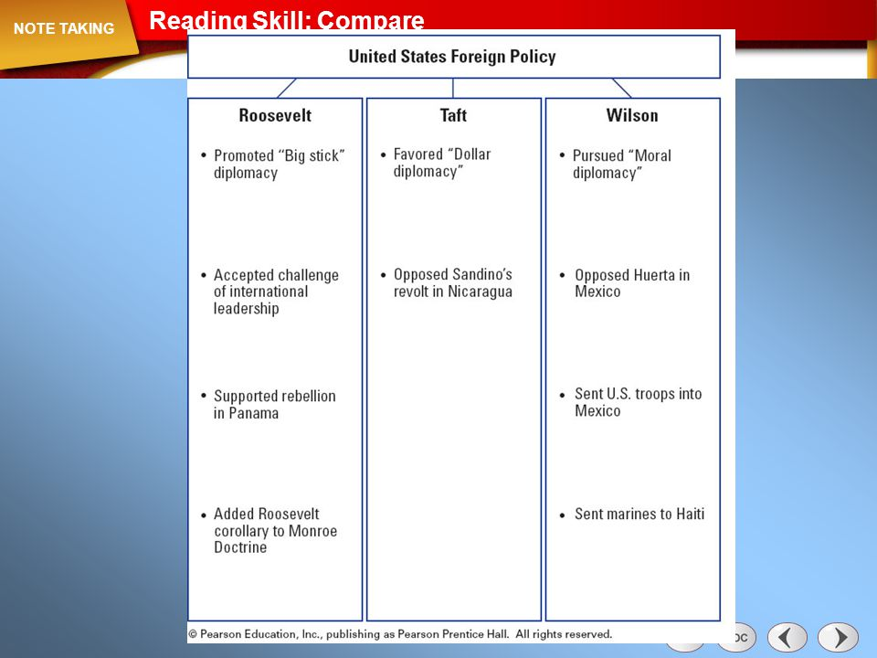 Note Taking: Reading Skill: Compare