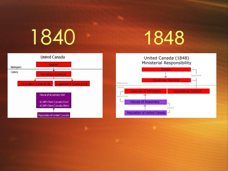 1840 1848
