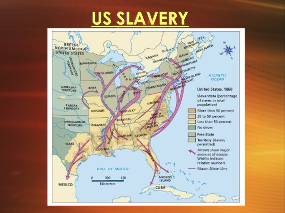 US SLAVERY