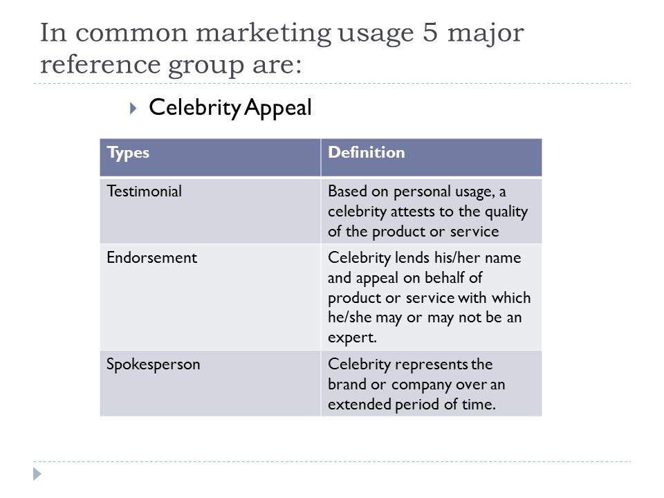 In common marketing usage 5 major reference group are: