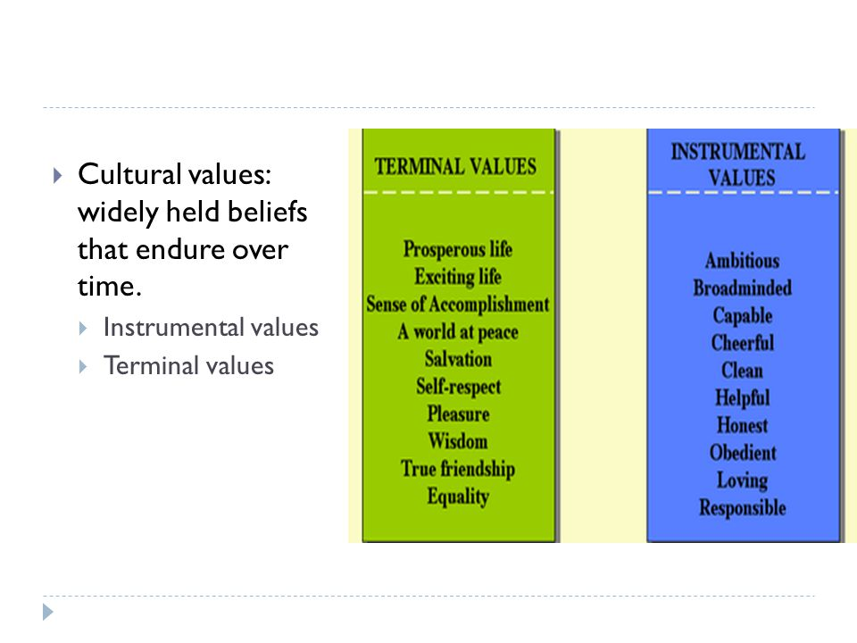 Cultural values: widely held beliefs that endure over time.