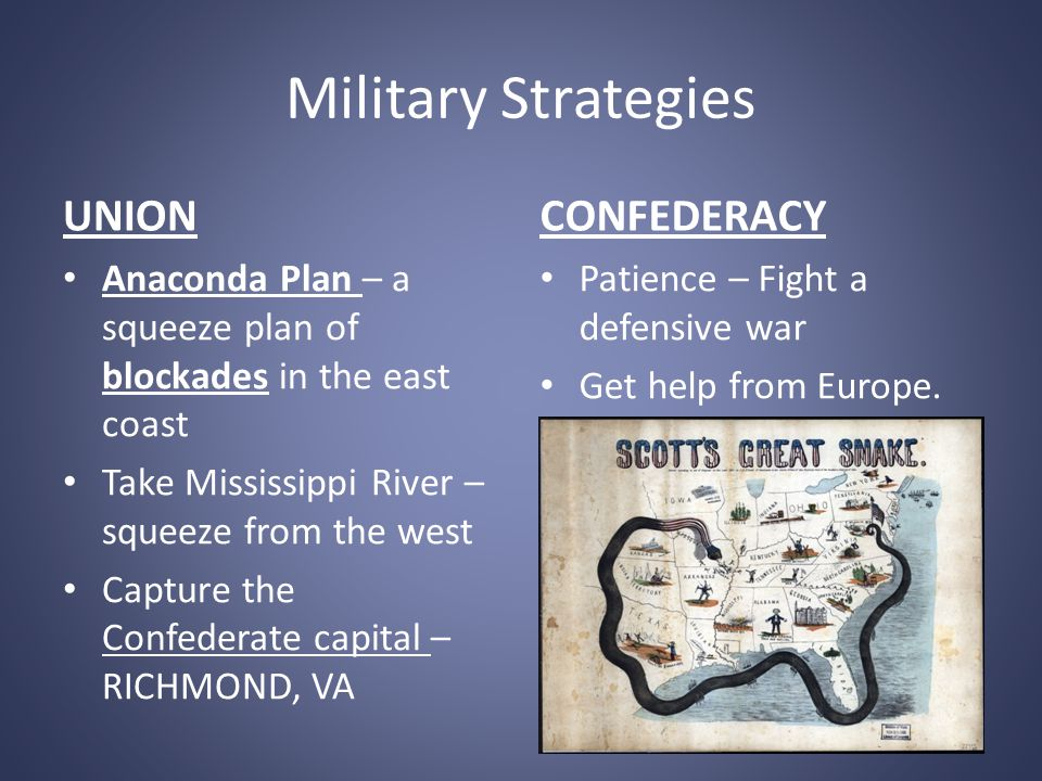 Military Strategies UNION CONFEDERACY