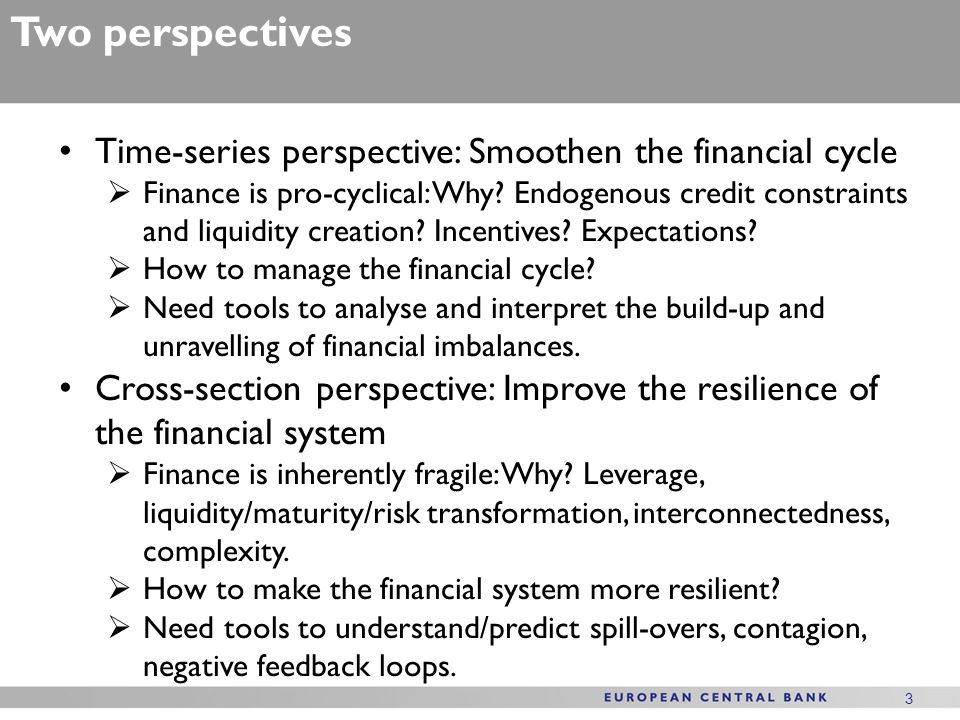 Two perspectives Time-series perspective: Smoothen the financial cycle