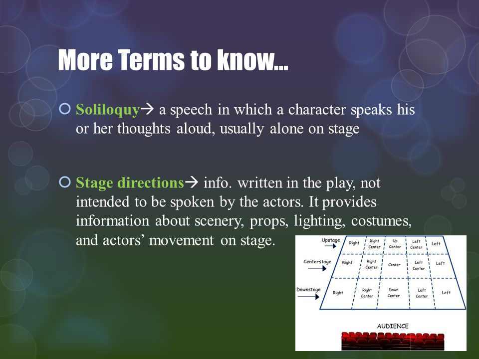 More Terms to know… Soliloquy a speech in which a character speaks his or her thoughts aloud, usually alone on stage.