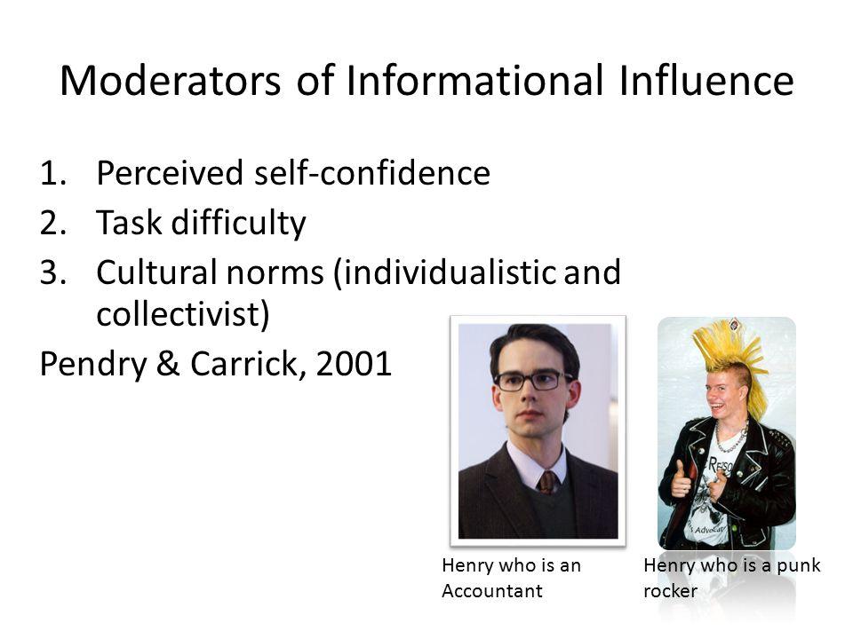 Moderators of Informational Influence