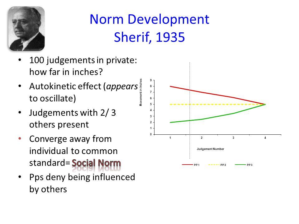 Norm Development Sherif, 1935