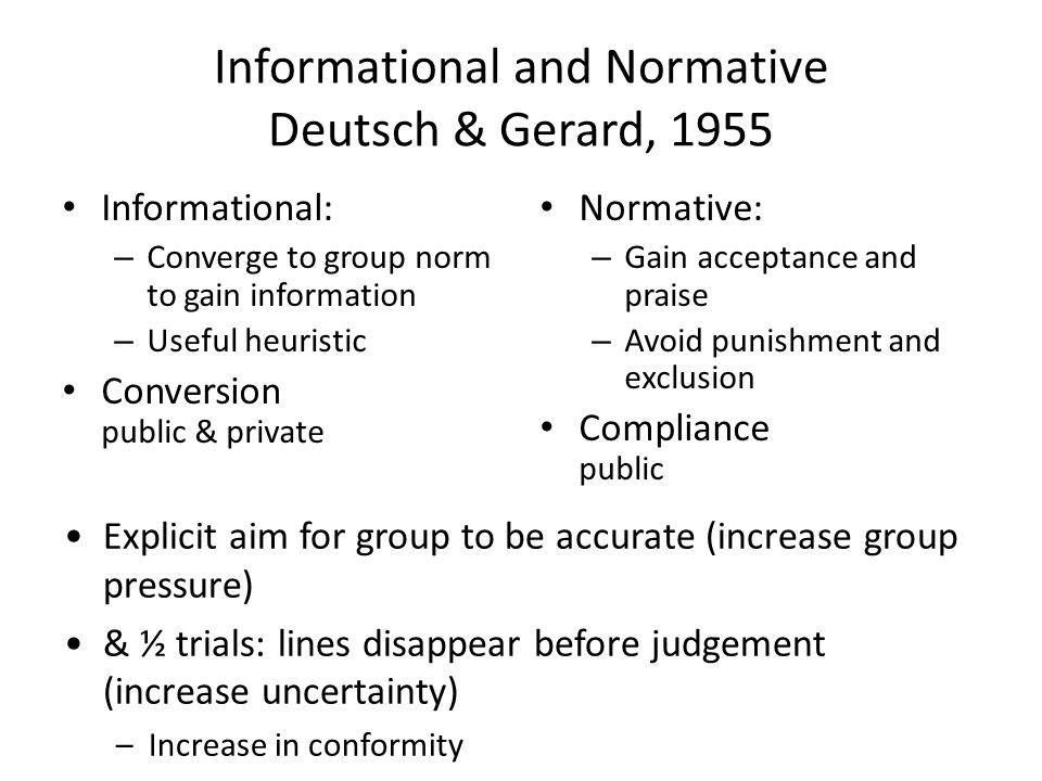 Informational and Normative Deutsch & Gerard, 1955