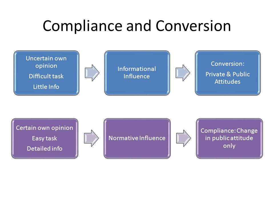 Compliance and Conversion