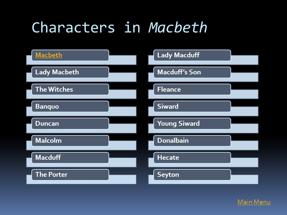 Characters in Macbeth Macbeth Lady Macbeth The Witches Banquo Duncan