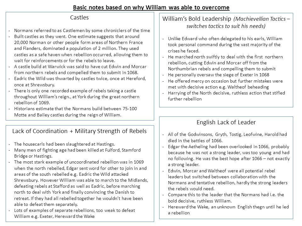 Basic notes based on why William was able to overcome