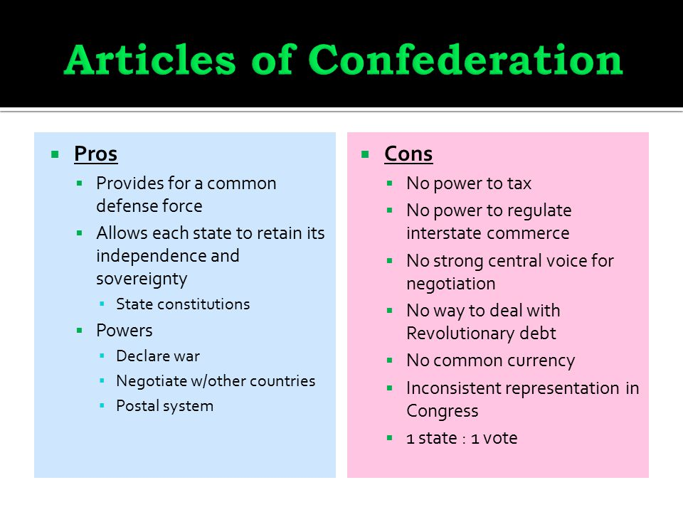 articles of confederation and regulate interstate trade The final draft of the articles of confederation, which formed the basis of the new nation's government, was accepted by congress in november 1777 and submitted to the states for ratification it would not become the the national government could not regulate foreign trade or interstate commerce the government could.