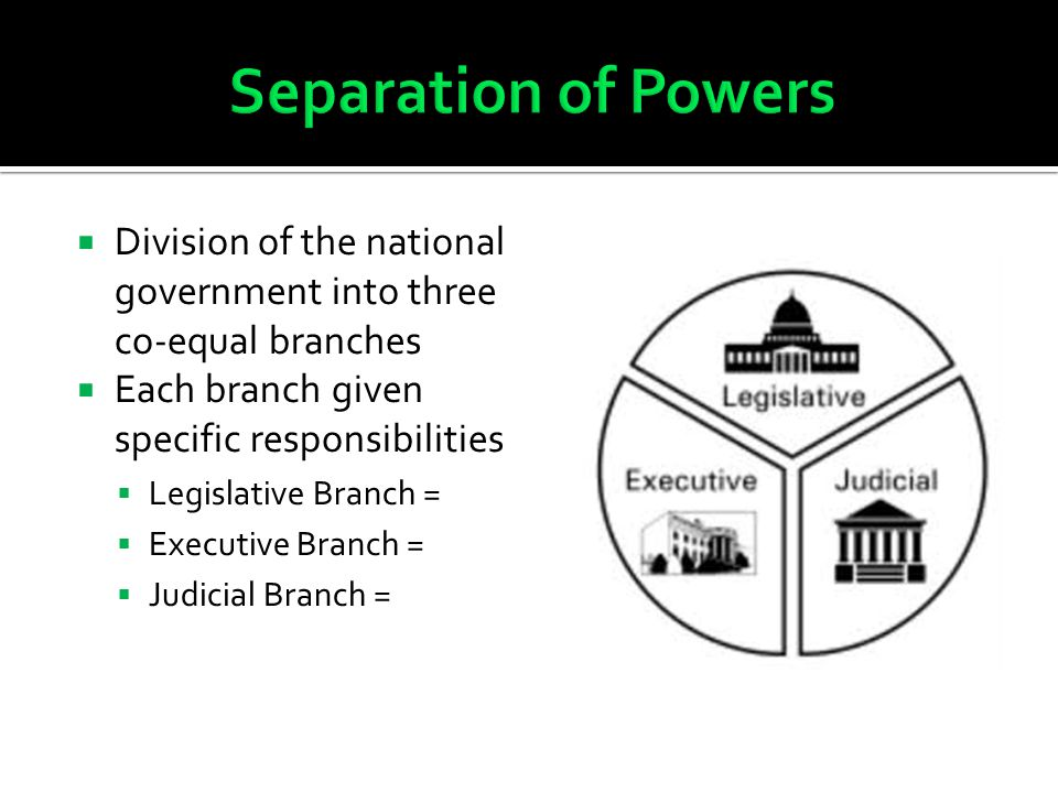 Separation of Powers Division of the national government into three co-equal branches. Each branch given specific responsibilities.
