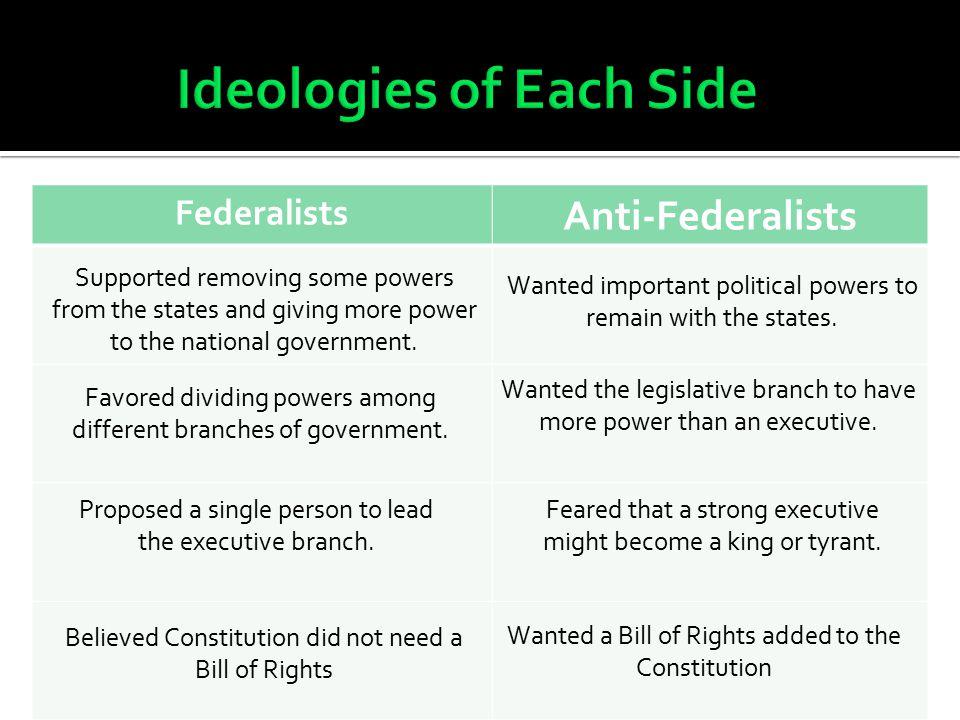 Ideologies of Each Side