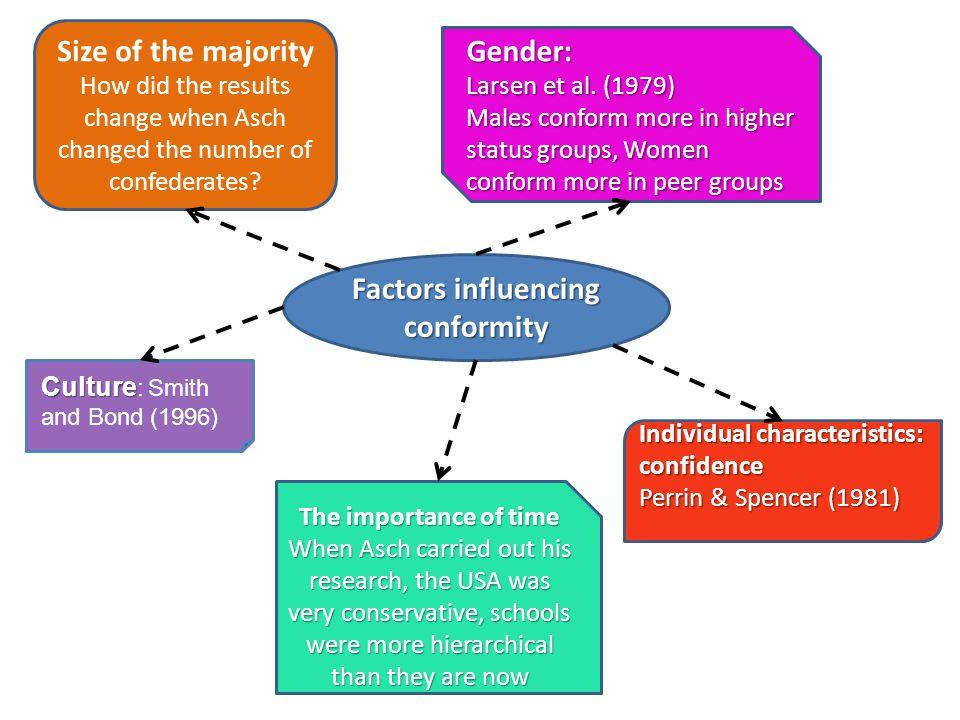 Factors influencing conformity