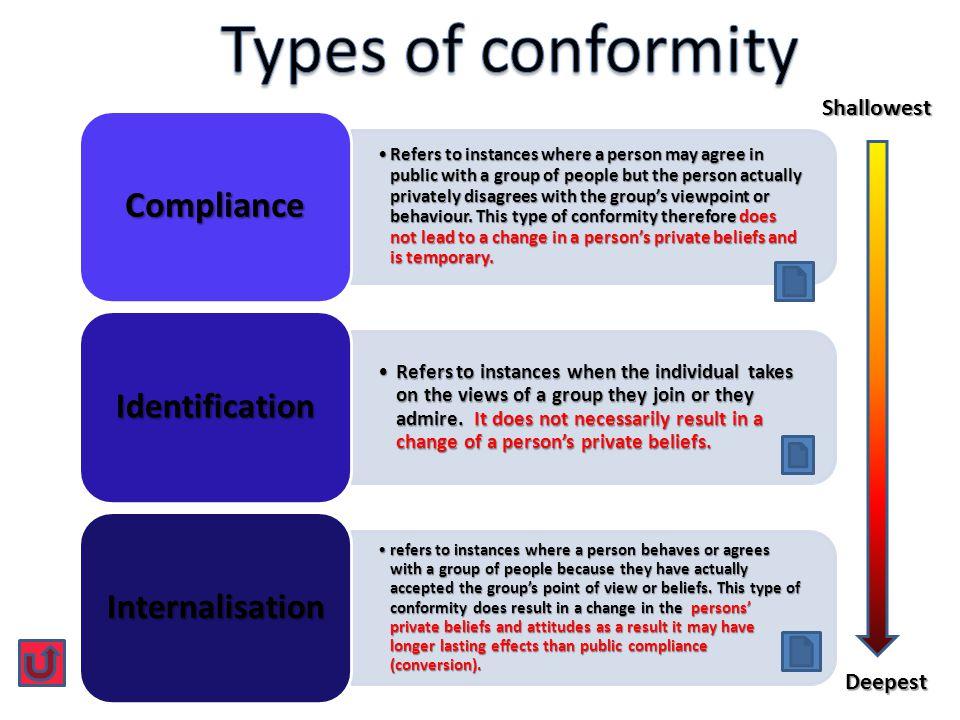 Types of conformity Compliance Identification Internalisation