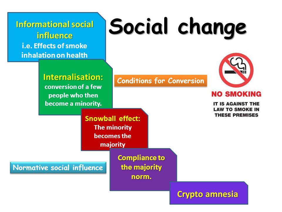 Social change Informational social influence