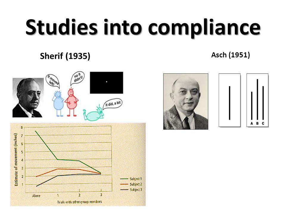 Studies into compliance