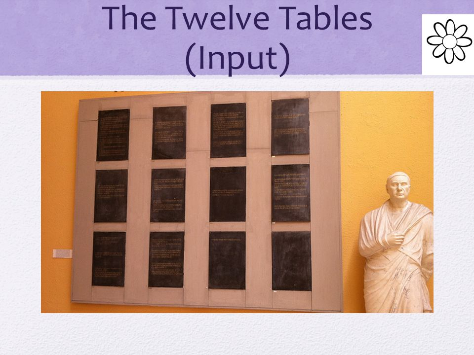 The Twelve Tables (Input)