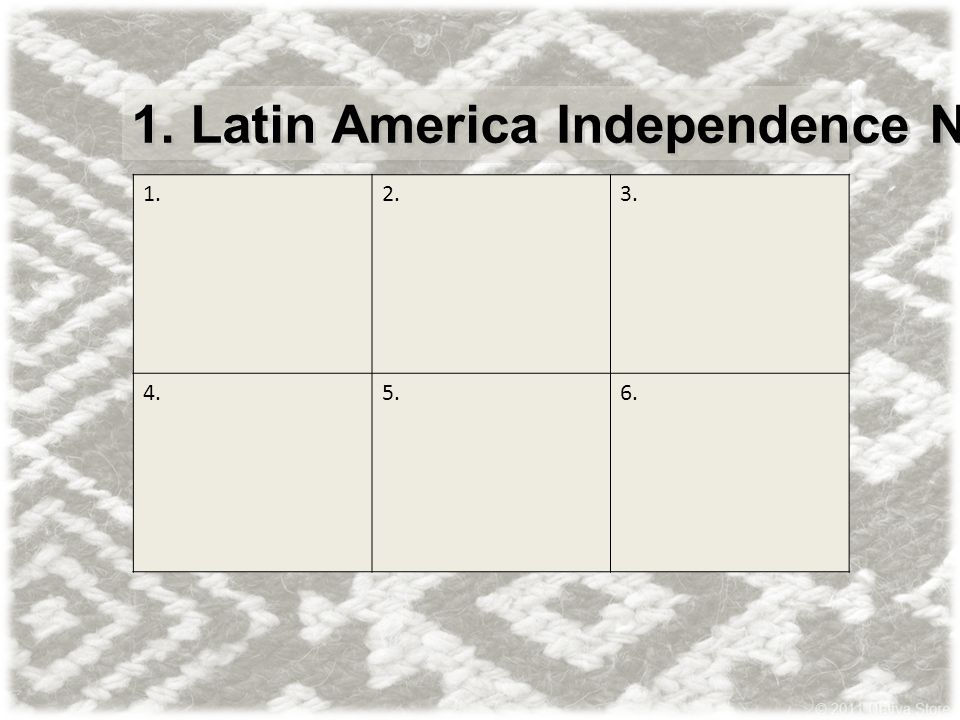 1. Latin America Independence Notes