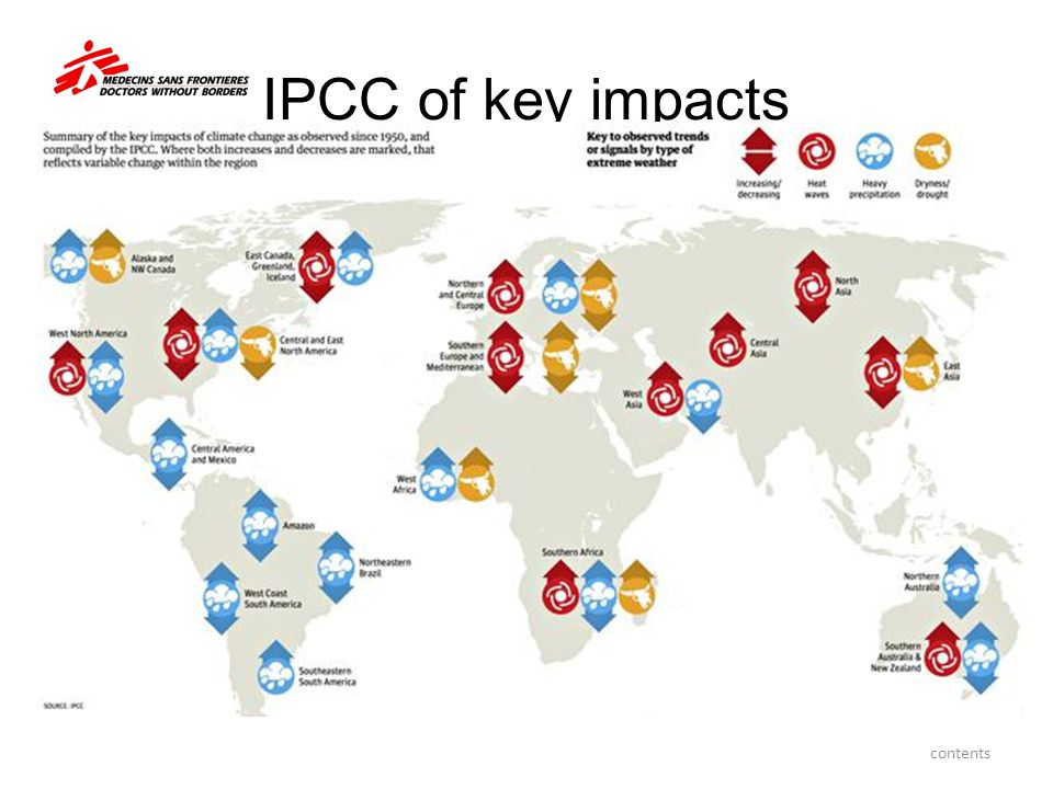 IPCC of key impacts