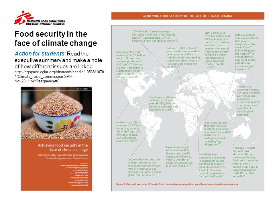 Food security in the face of climate change