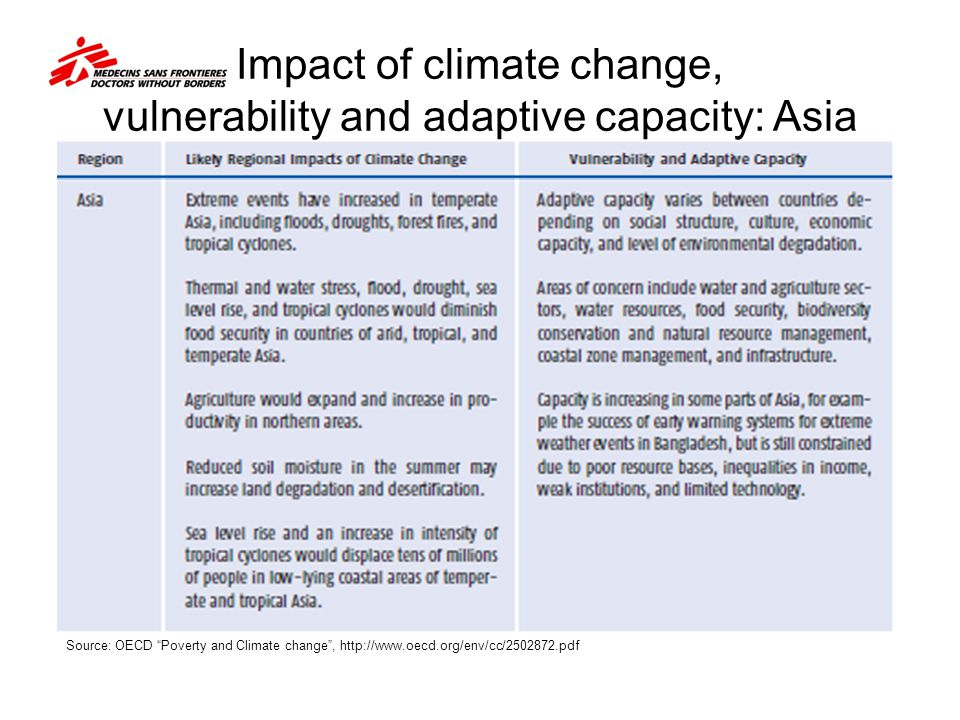 Impact of climate change, vulnerability and adaptive capacity: Asia
