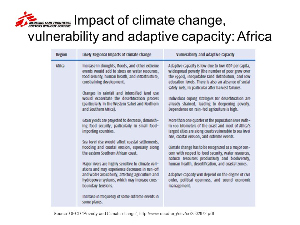 Impact of climate change, vulnerability and adaptive capacity: Africa