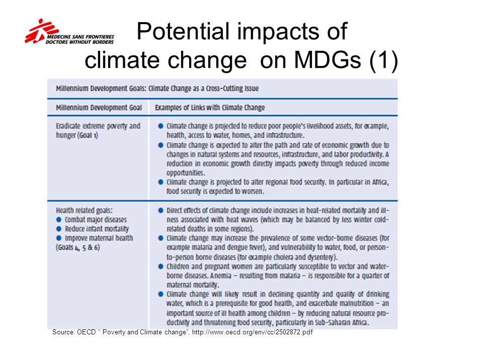 Potential impacts of climate change on MDGs (1)