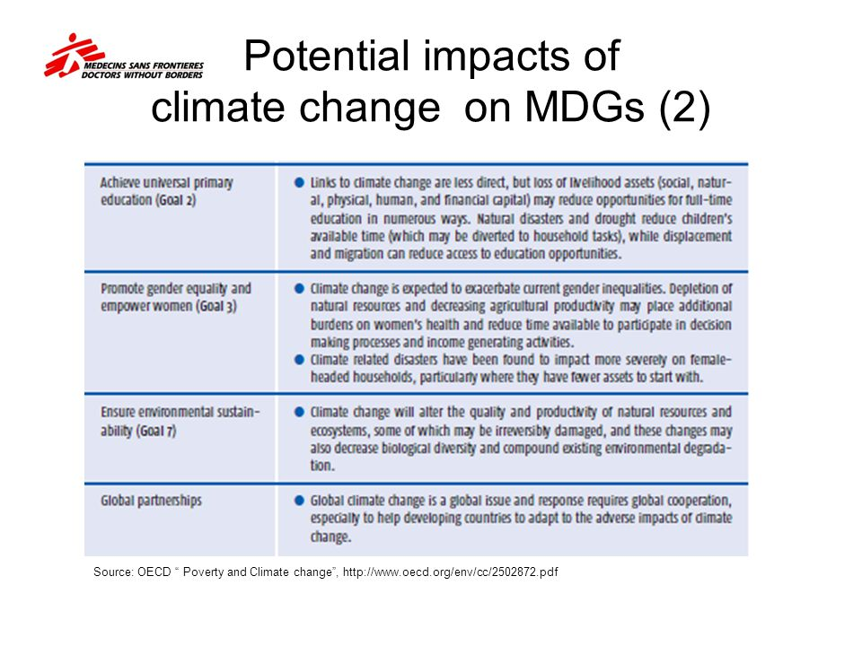 Potential impacts of climate change on MDGs (2)
