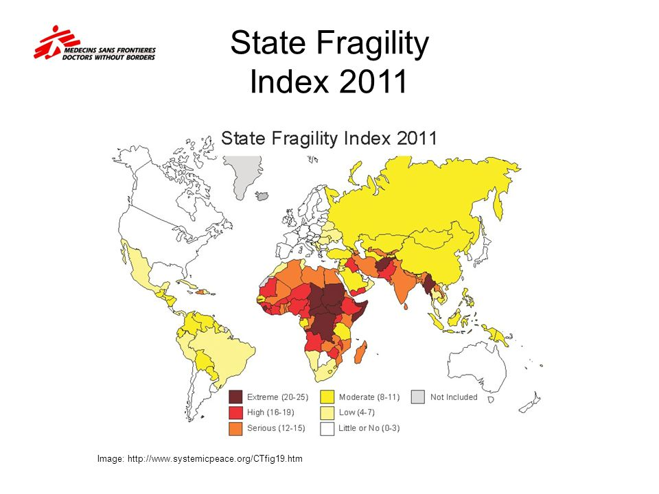 State Fragility Index 2011 Image: http://www.systemicpeace.org/CTfig19.htm