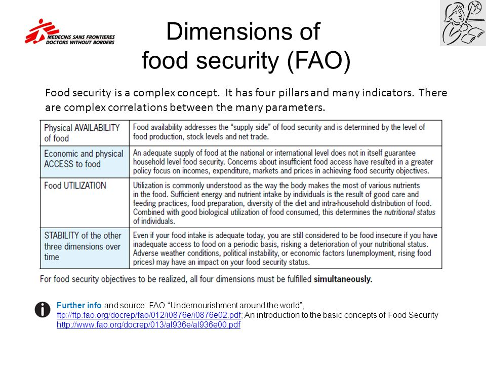 Dimensions of food security (FAO)