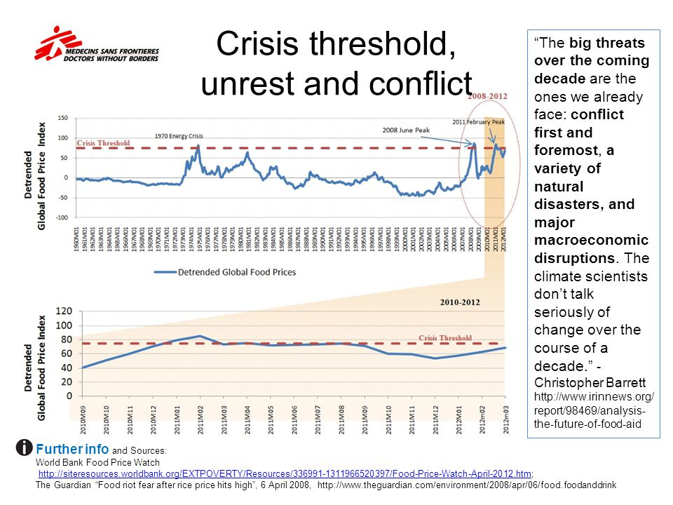 Crisis threshold, unrest and conflict