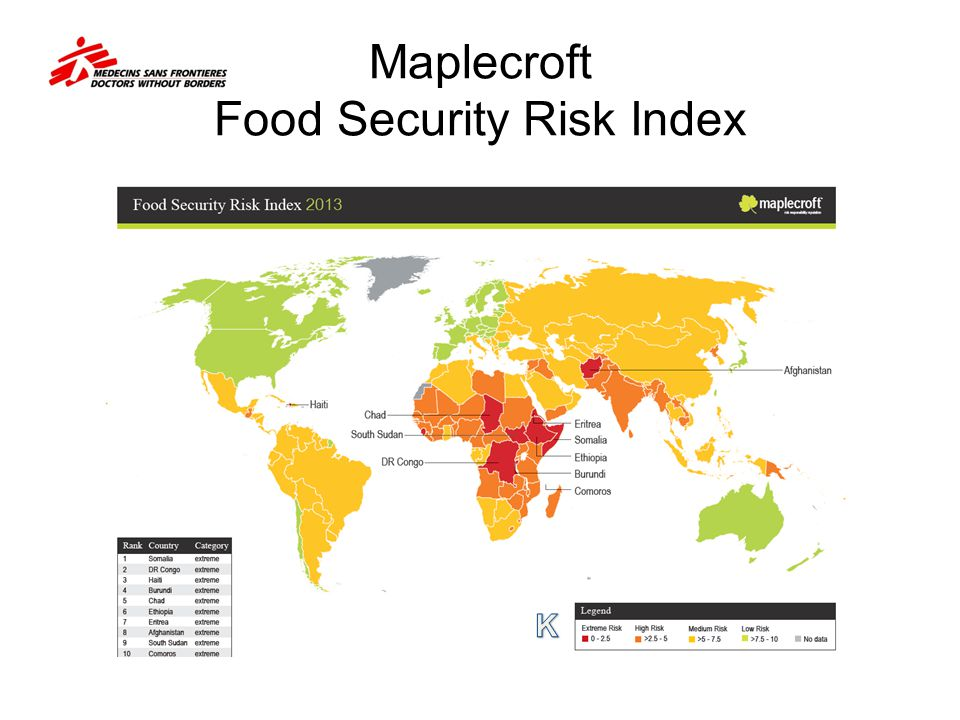 Maplecroft Food Security Risk Index