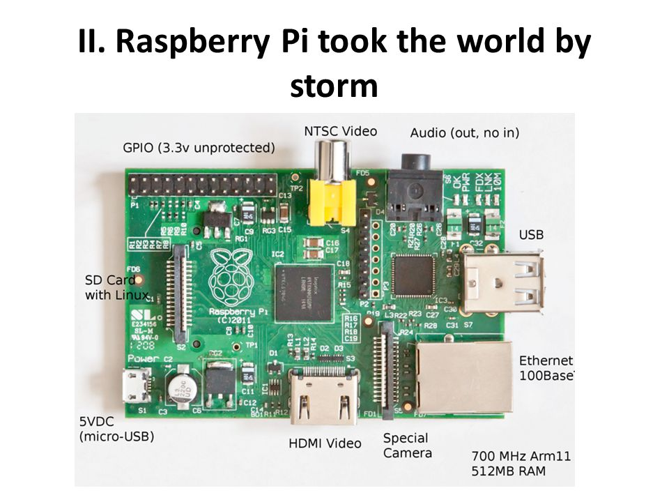 II. Raspberry Pi took the world by storm