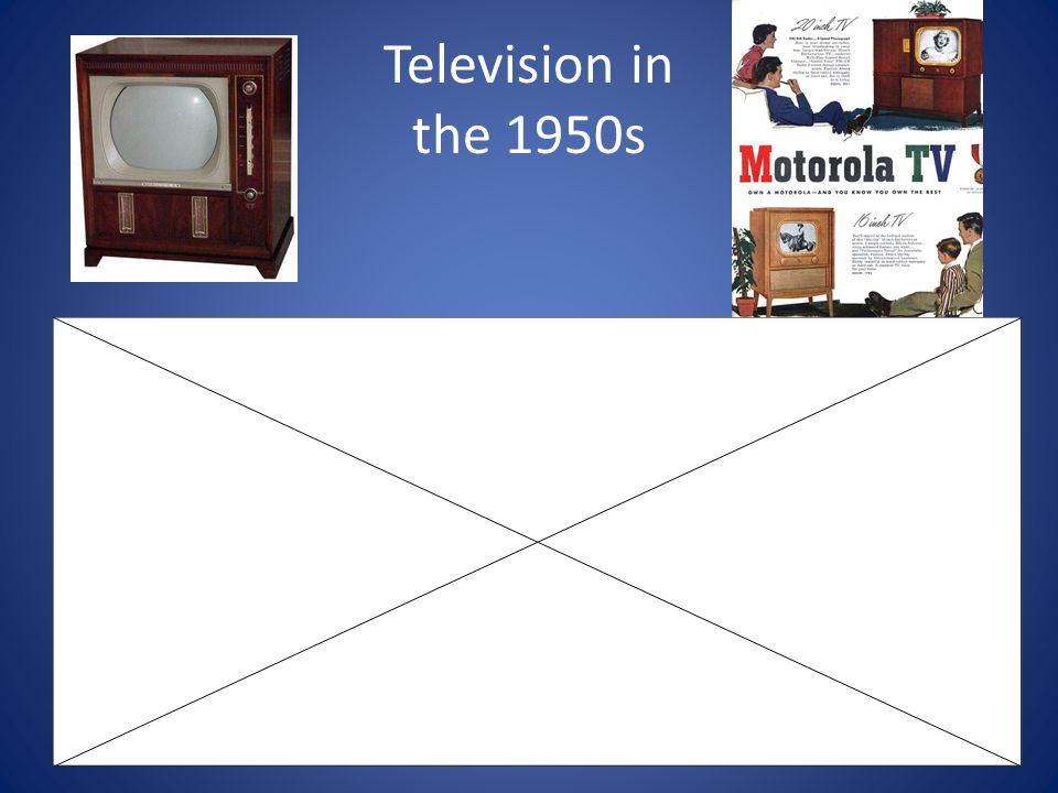 Television in the 1950s