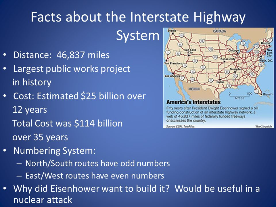 Facts about the Interstate Highway System