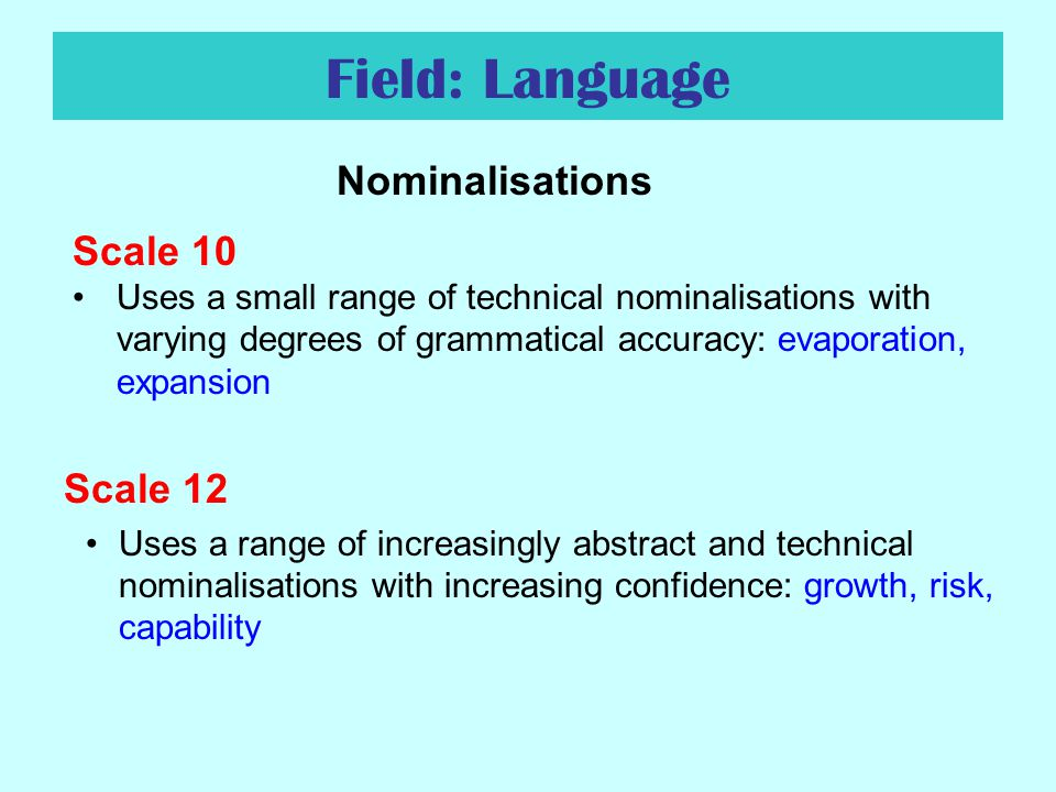Field: Language Nominalisations Scale 10 Scale 12