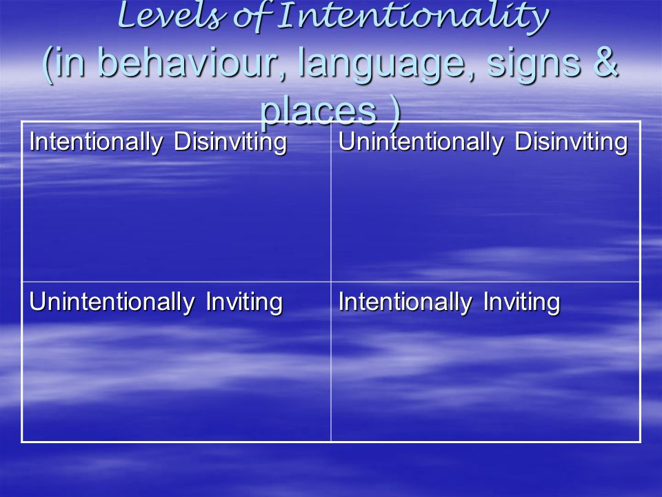 Levels of Intentionality (in behaviour, language, signs & places )