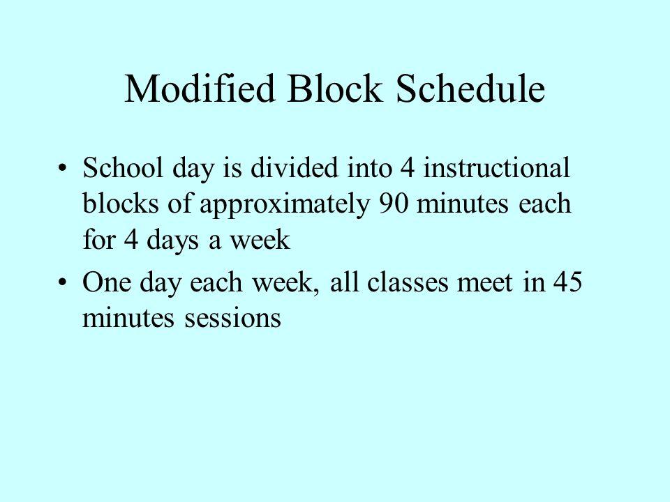 Modified Block Schedule