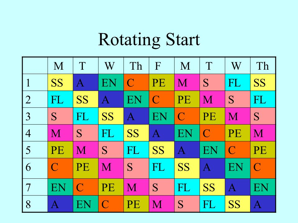 Rotating Start M T W Th F 1 SS A EN C PE S FL 2 3 4 5 6 7 8