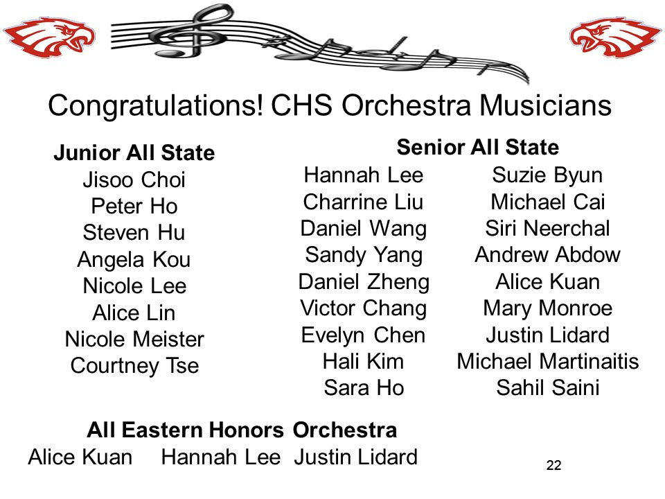 All Eastern Honors Orchestra