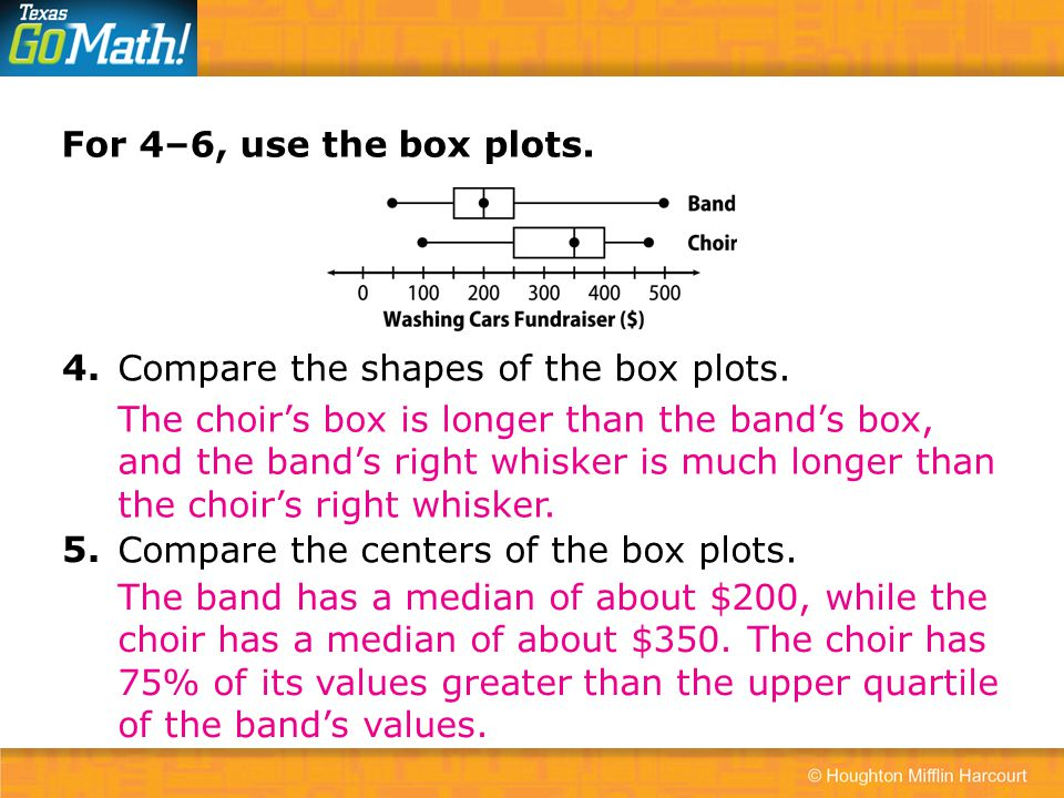 For 4–6, use the box plots. 4. Compare the shapes of the box plots.