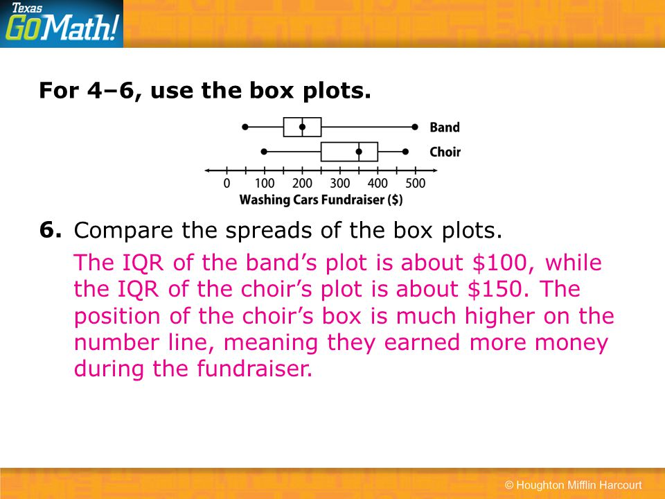 For 4–6, use the box plots. 6. Compare the spreads of the box plots.