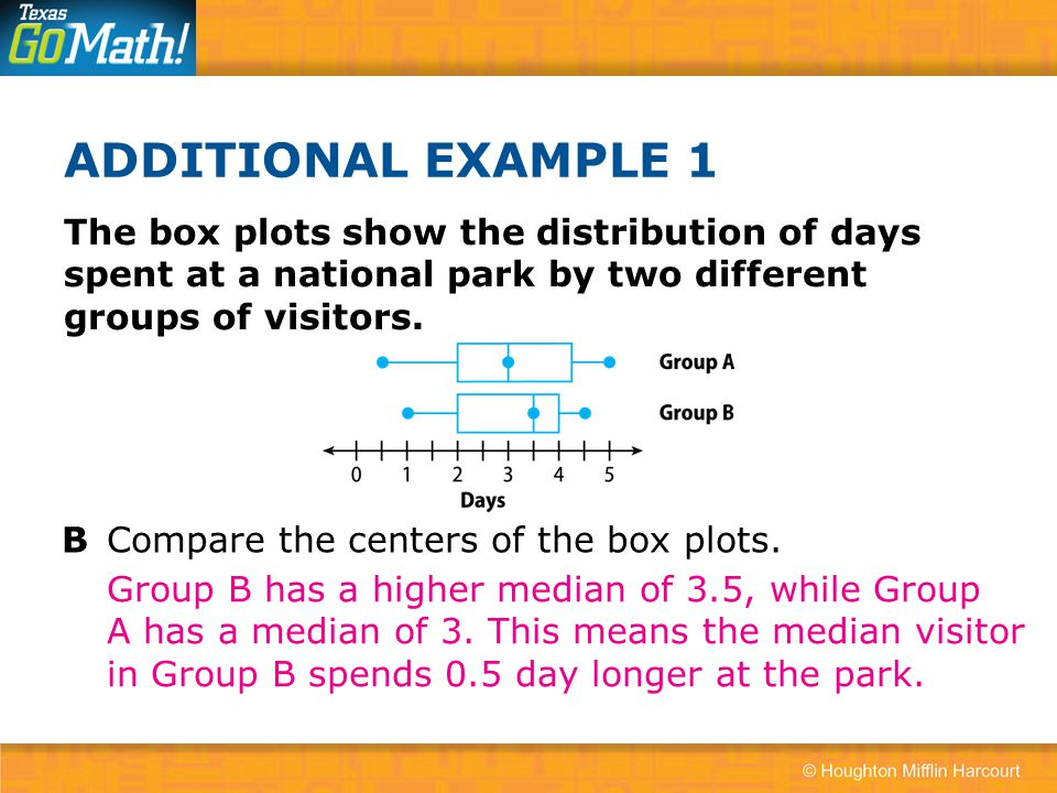 ADDITIONAL EXAMPLE 1 The box plots show the distribution of days spent at a national park by two different groups of visitors.