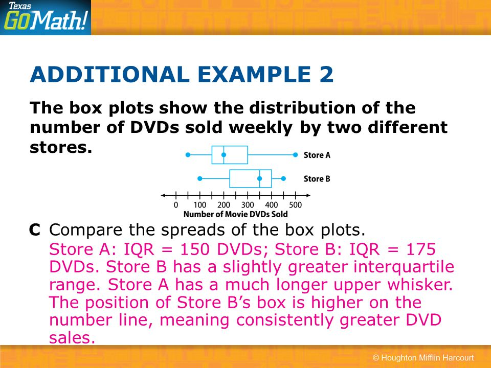 ADDITIONAL EXAMPLE 2 The box plots show the distribution of the number of DVDs sold weekly by two different stores.